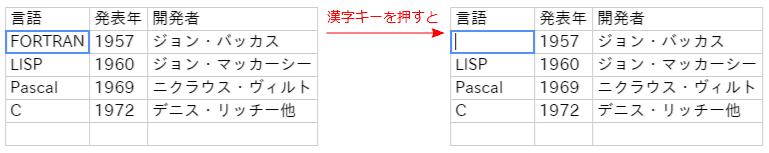 漢字キー.png