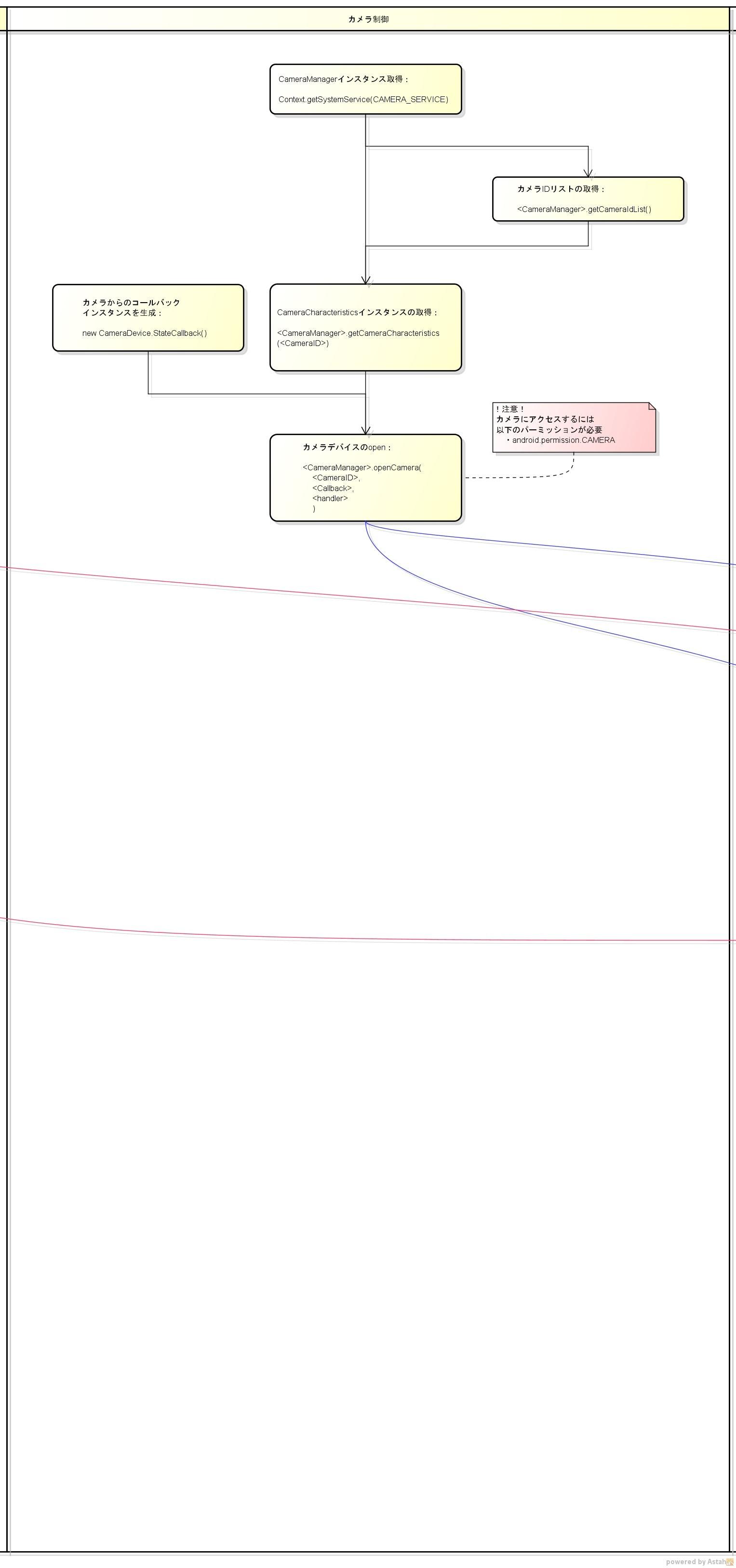 プレビュー_カメラ制御.jpg