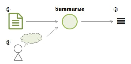summarization_task.PNG