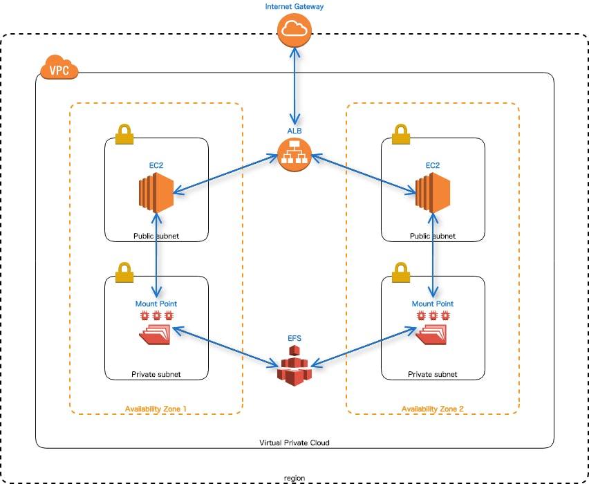 EFS_diagram.png