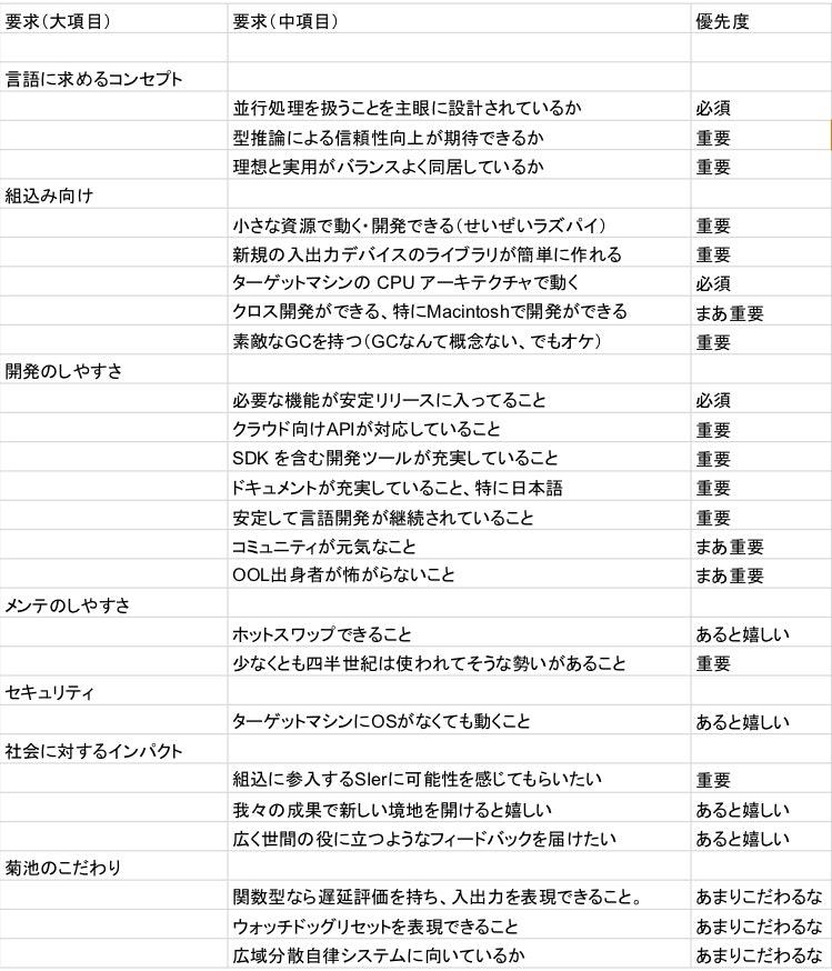 20180526-language-for-bunka.jpg