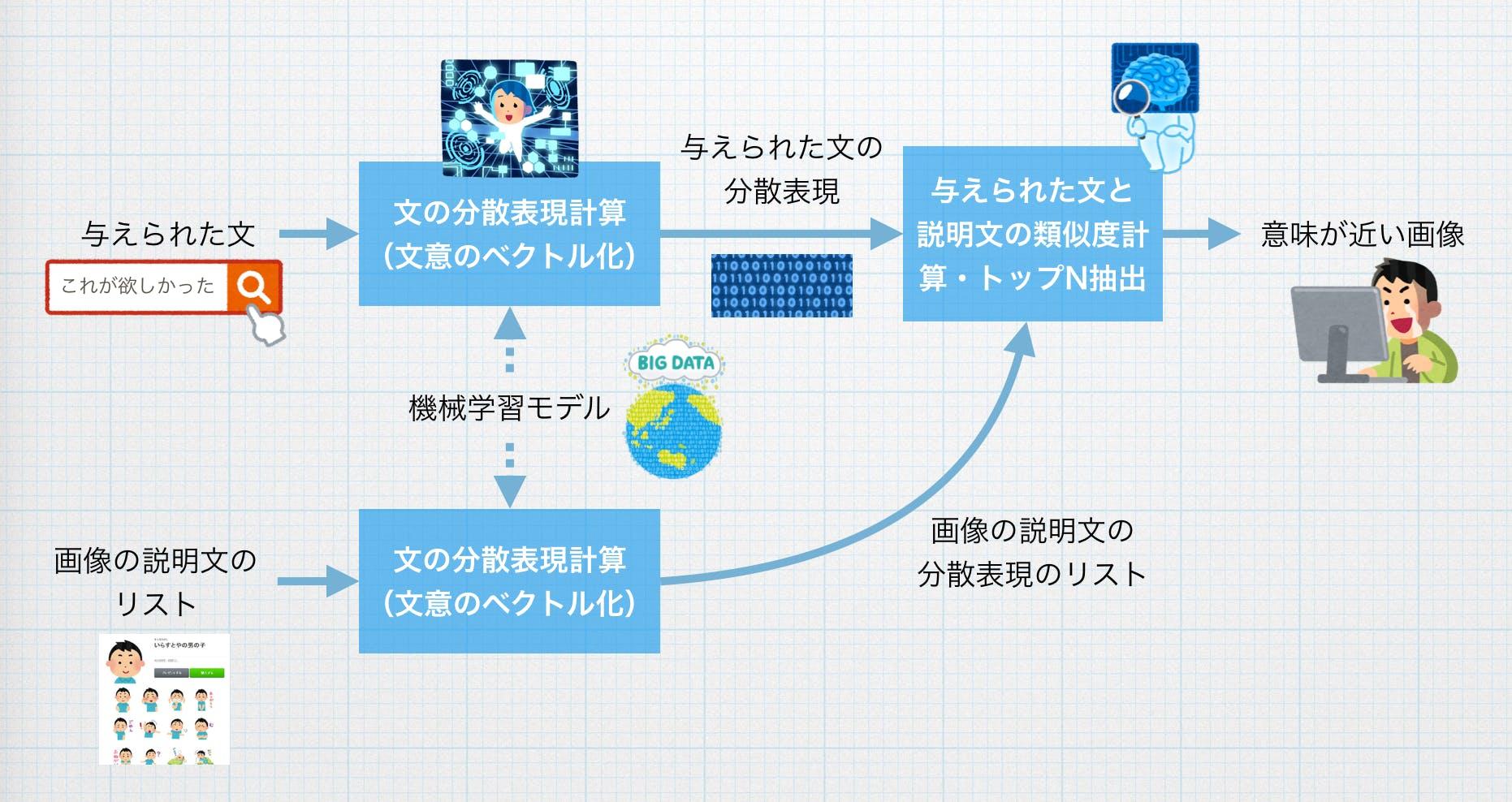 アプリの仕組み.png