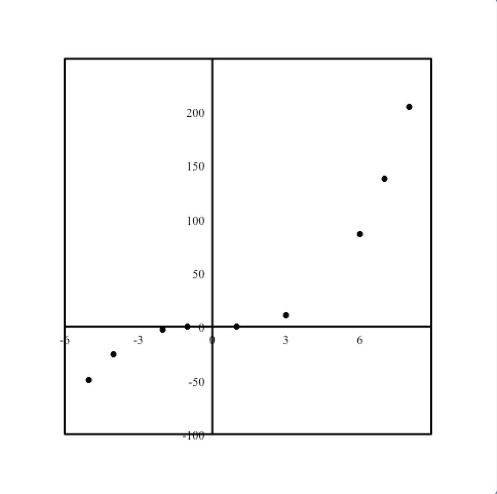 グラフ エクセル 片 作り方 対数