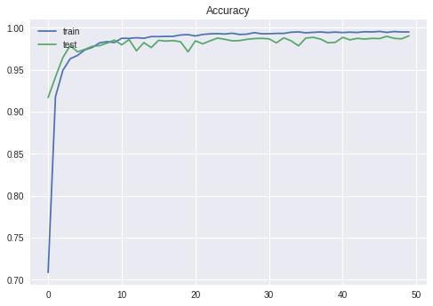 ETL7_Accuracy_1.png