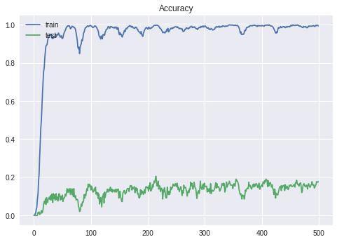 ETL8B_Accuracy_2.png