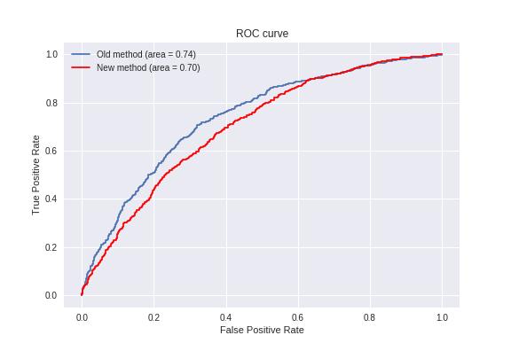 ROC curve.png