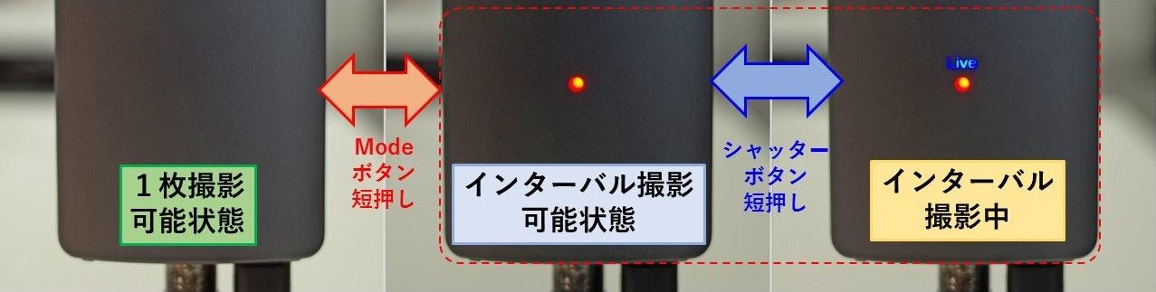 22_撮影操作とLED説明.jpg