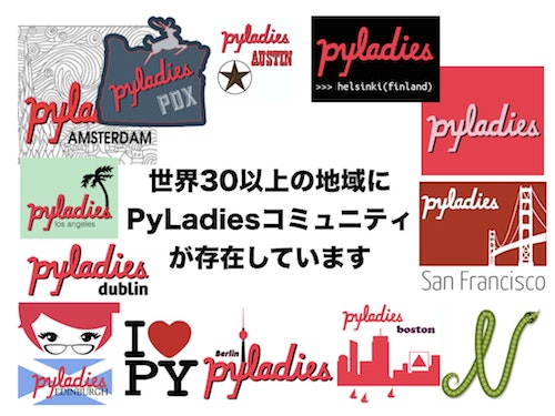 PyLadies in World