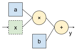 ax+b.png