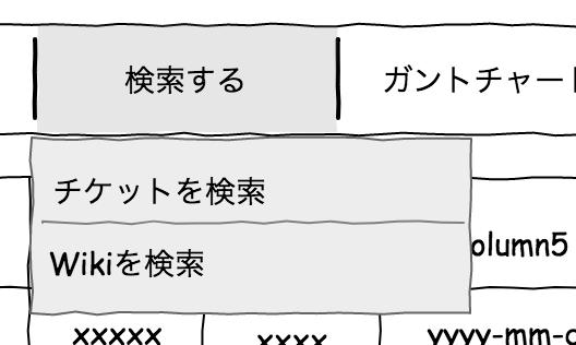 動詞でグルーピングの例