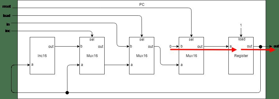 図PC_リセット.png