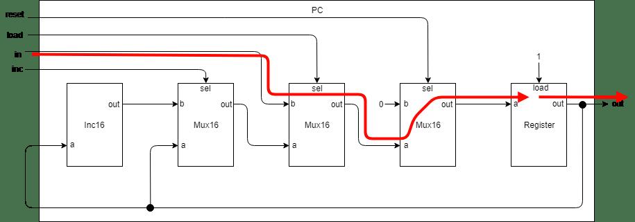 図PC_ロード.png