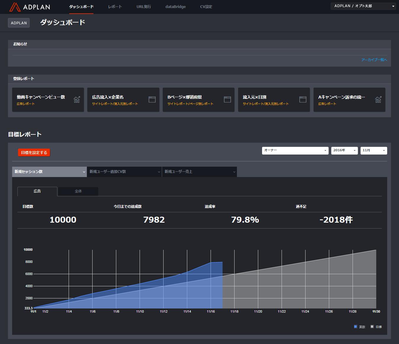 ADPLAN screenshot