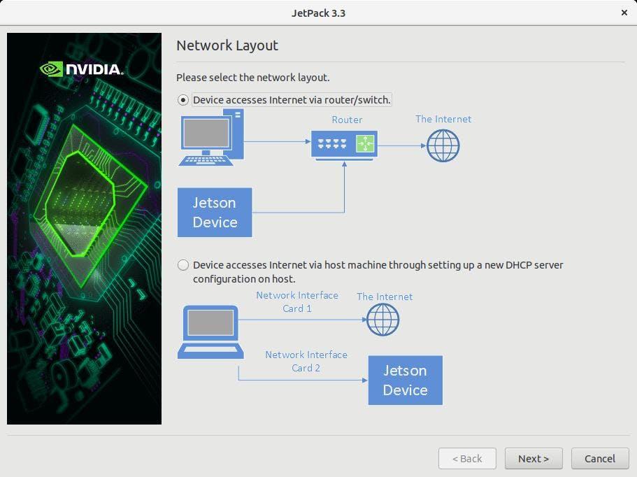 01 Network_Layout.jpg
