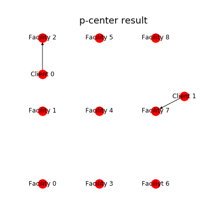 p-center_result.png