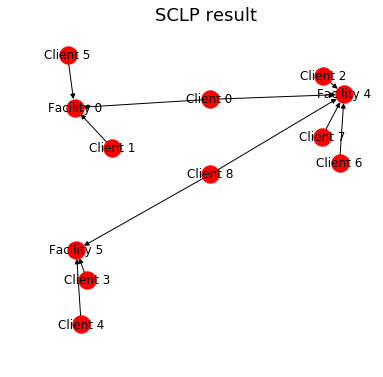 sclp_result.png