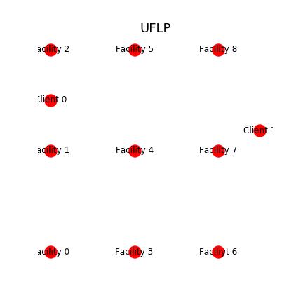 UFLP.png
