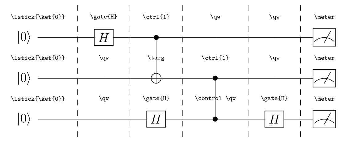 量子回路とコマンド