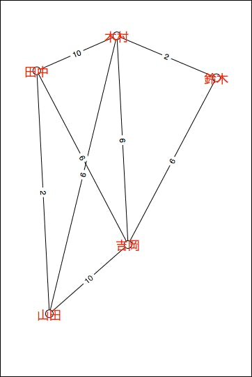 graph_networkx.png