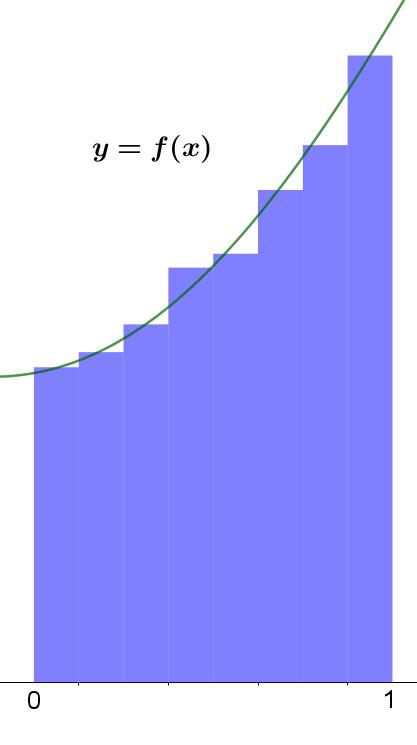 一般長方形近似