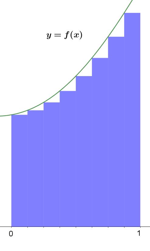 左端長方形近似