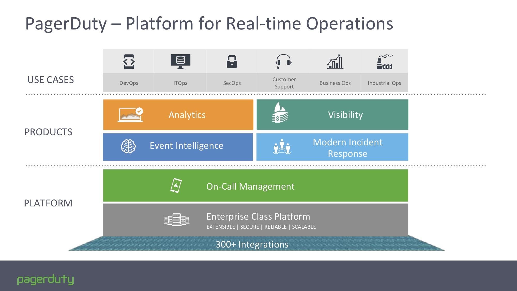 unleash-team-productivity-platform.jpg