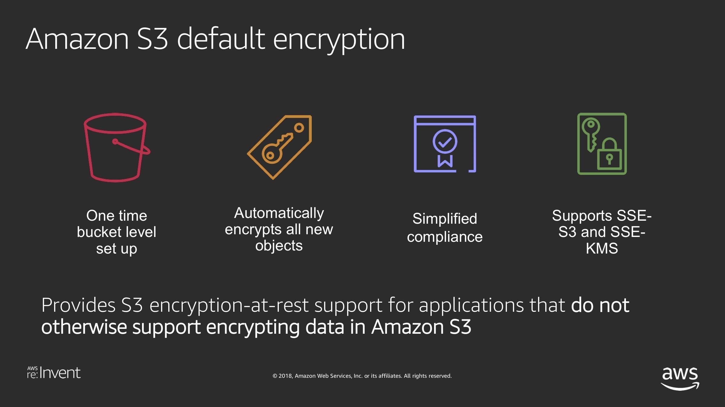 deep-dive-on-amazon-s3-default-encryption.jpg