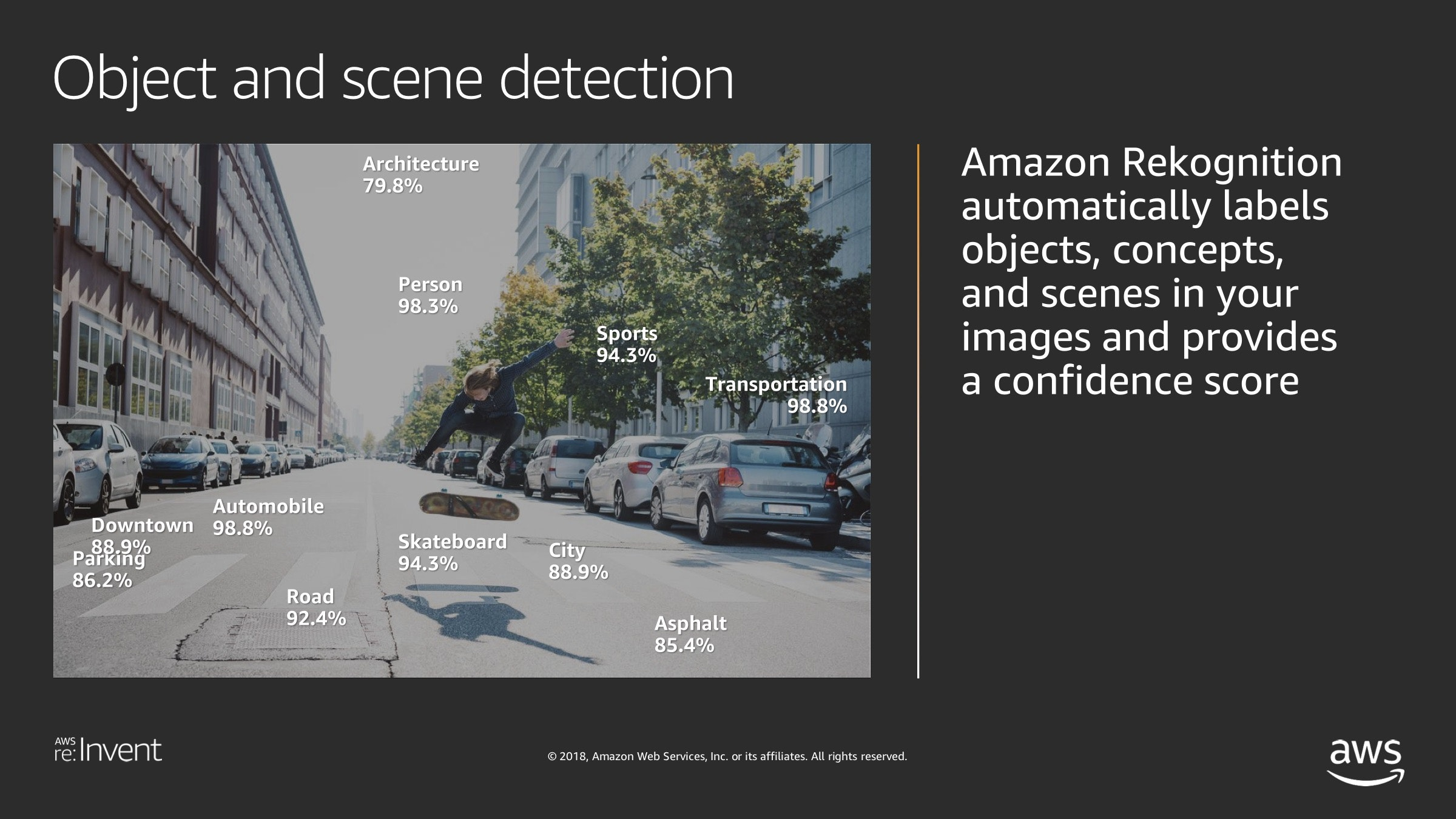 deep-dive-on-amazon-rekognition-object-and-scene-detection.jpg