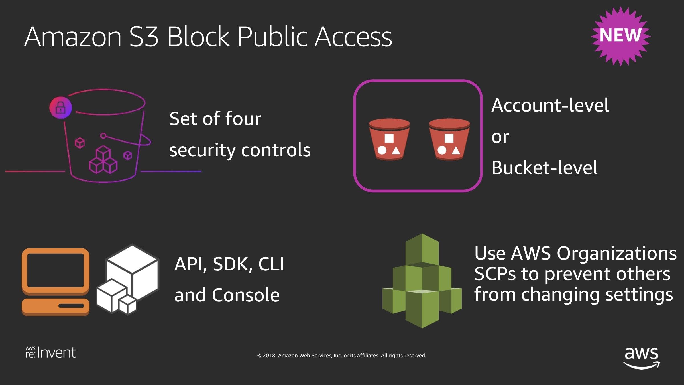 deep-dive-on-amazon-s3-block-public-access.jpg