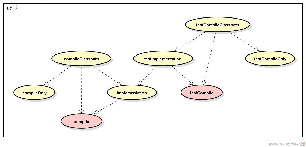 annotationProcessor.jpg