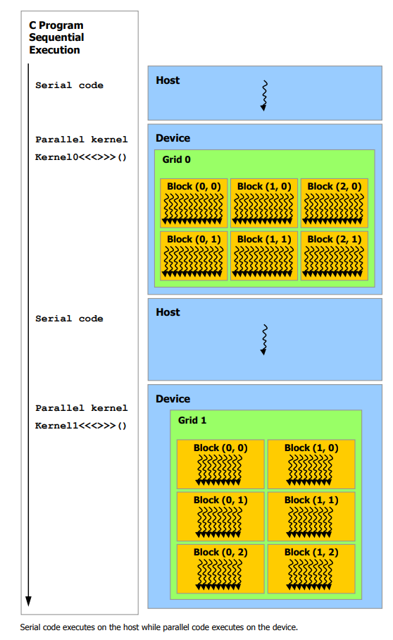 kernel_and_grid.PNG
