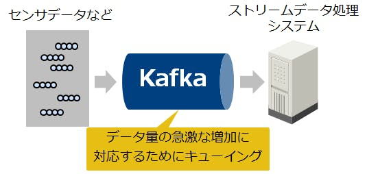 kafka01_02.png