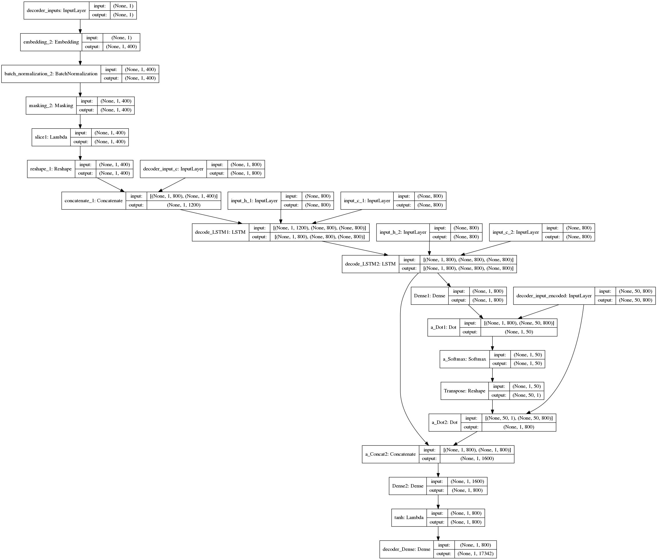 seq2seq0212_decoder.png