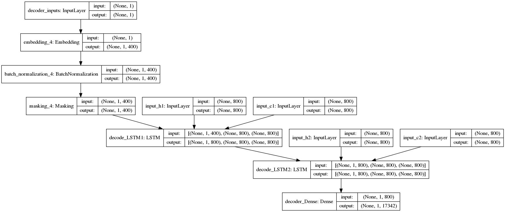 seq2seq021_decoder.png