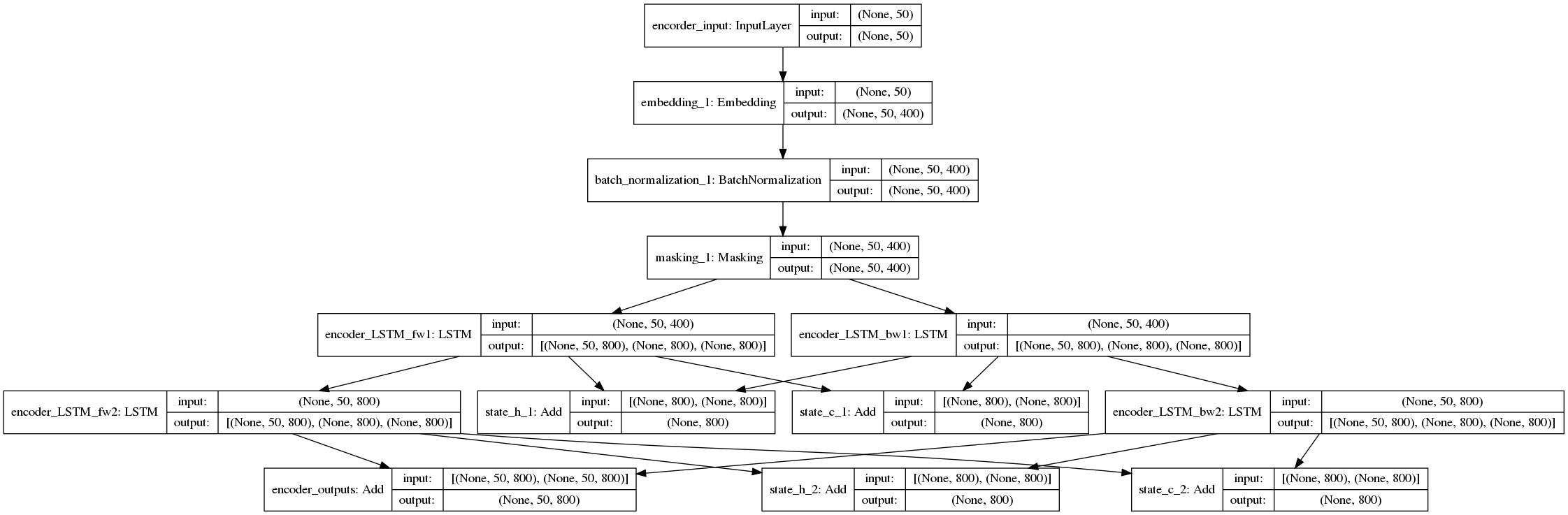 seq2seq0212_encoder.png