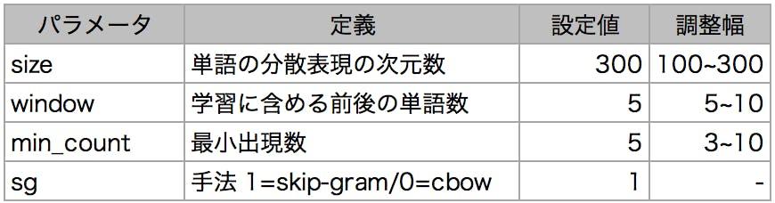 04_parameter.png