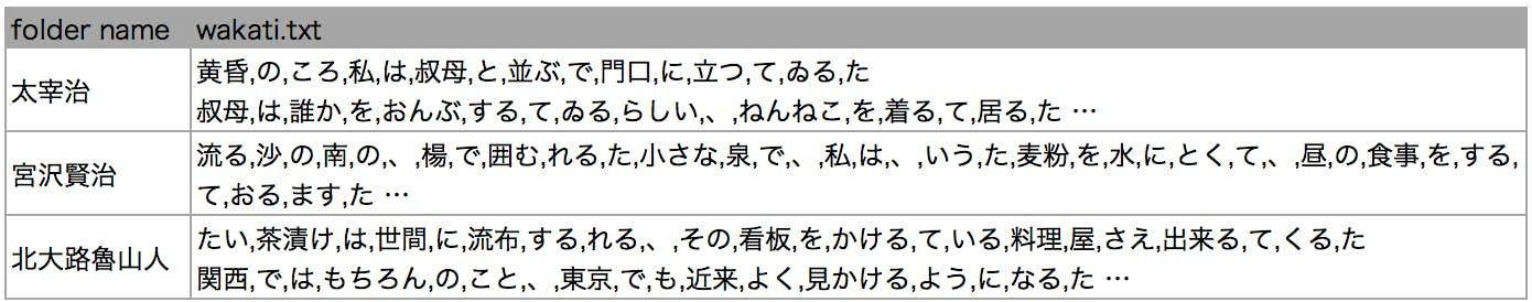 03_dataset.png