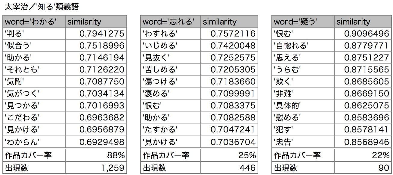 09_dazai_know.png