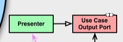 lower_right_usecase_outputport_presenter.PNG