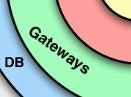 gateways.jpg