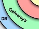 clean-gateways.JPG