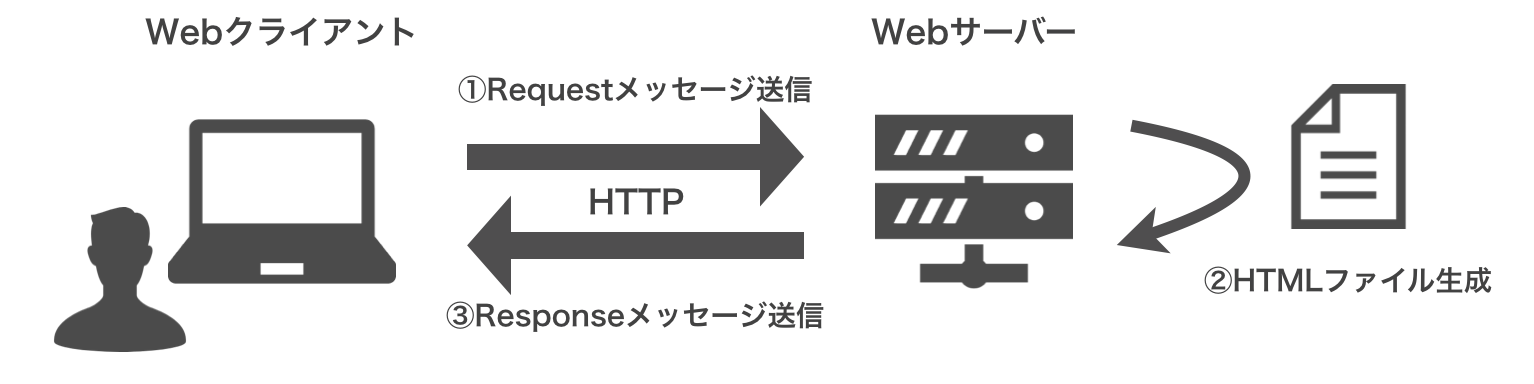 スクリーンショット _流れ2.png
