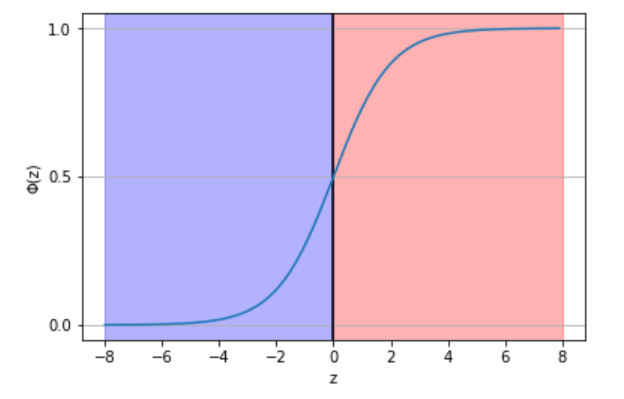 sigmoid3.png