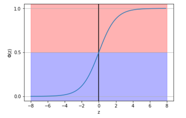 sigmoid1.png