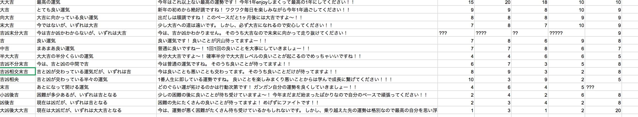 スクリーンショット 2019-01-01 17.29.56.png