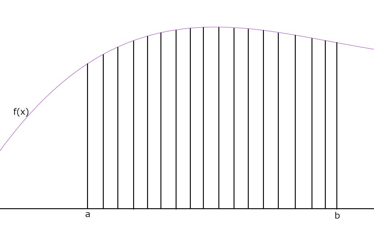 qiita-integer-1.png