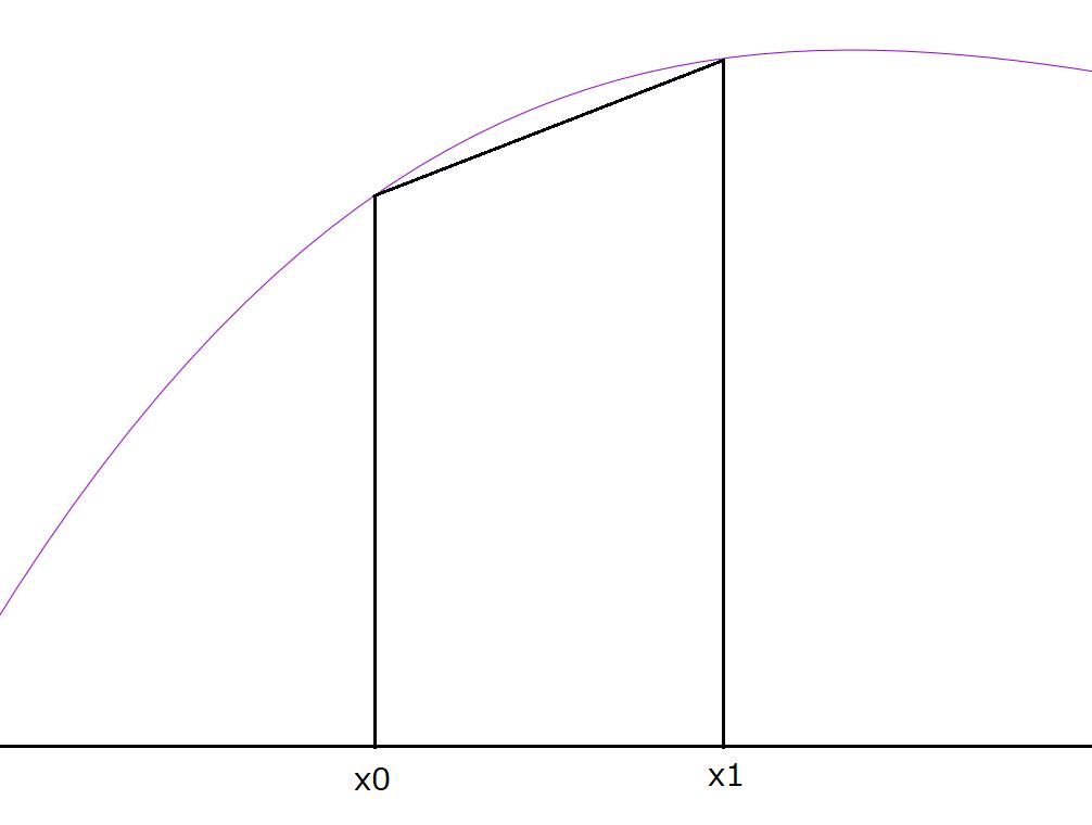 qiita-integer-2.png