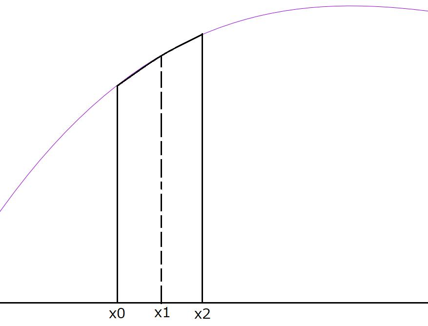 qiita-integer-4.png