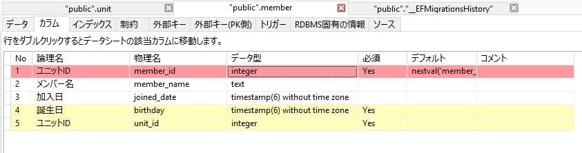 08_新規Migration後member.png