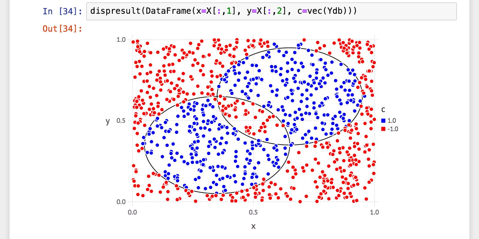 AdaBoostSample_plot_Ydb1.png